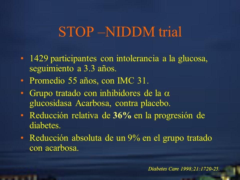 STOP –NIDDM trial 1429 participantes con intolerancia a la glucosa, seguimiento a 3.3 años. Promedio 55 años, con IMC 31.