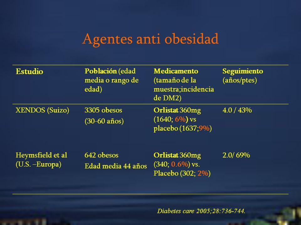 Agentes anti obesidad Estudio Población (edad media o rango de edad)