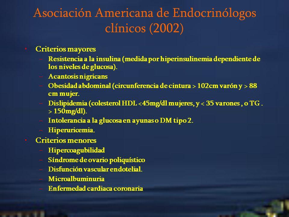 Asociación Americana de Endocrinólogos clínicos (2002)