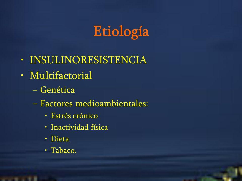 Etiología INSULINORESISTENCIA Multifactorial Genética