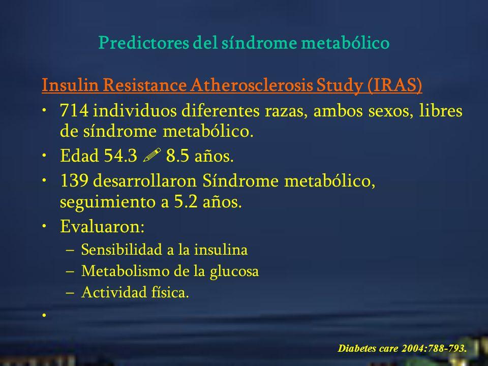 Predictores del síndrome metabólico