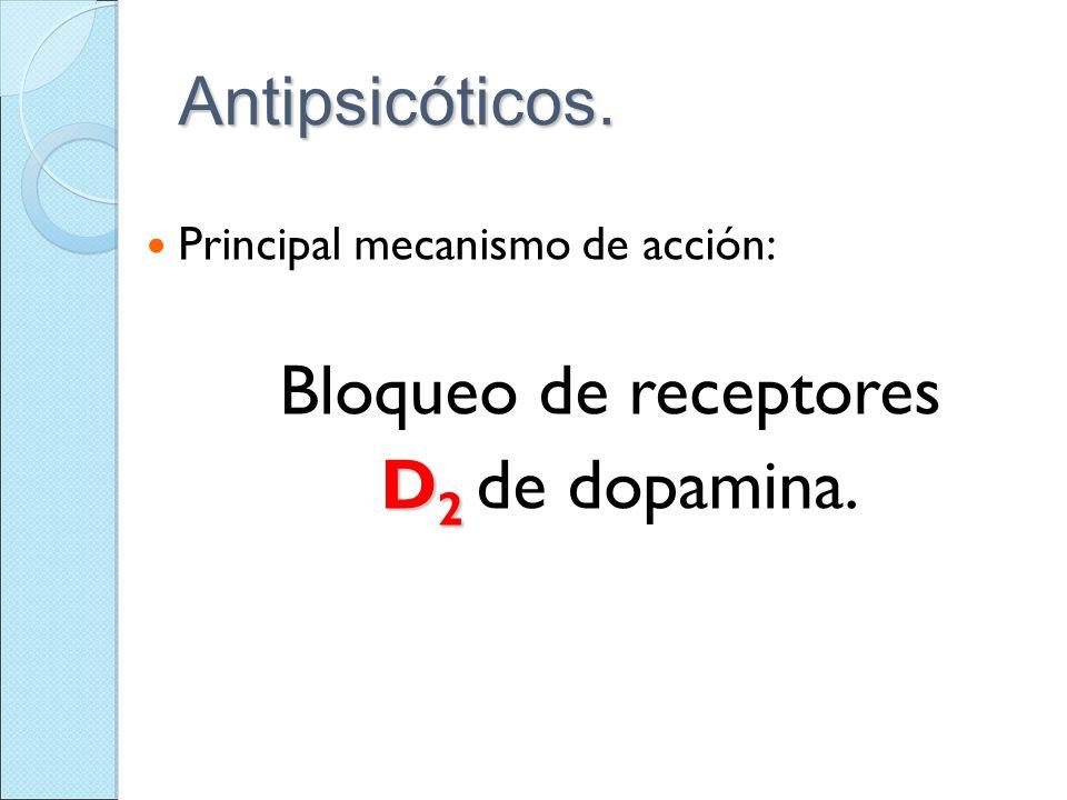 Bloqueo de receptores D2 de dopamina. Antipsicóticos.