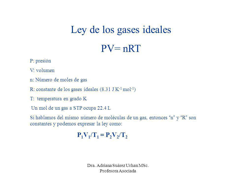 Ley de los gases ideales PV= nRT