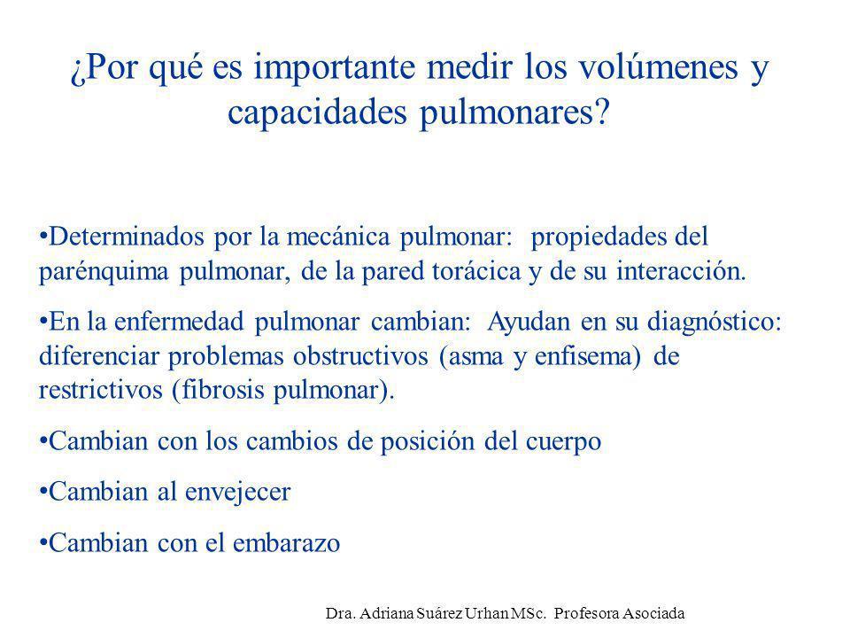 ¿Por qué es importante medir los volúmenes y capacidades pulmonares