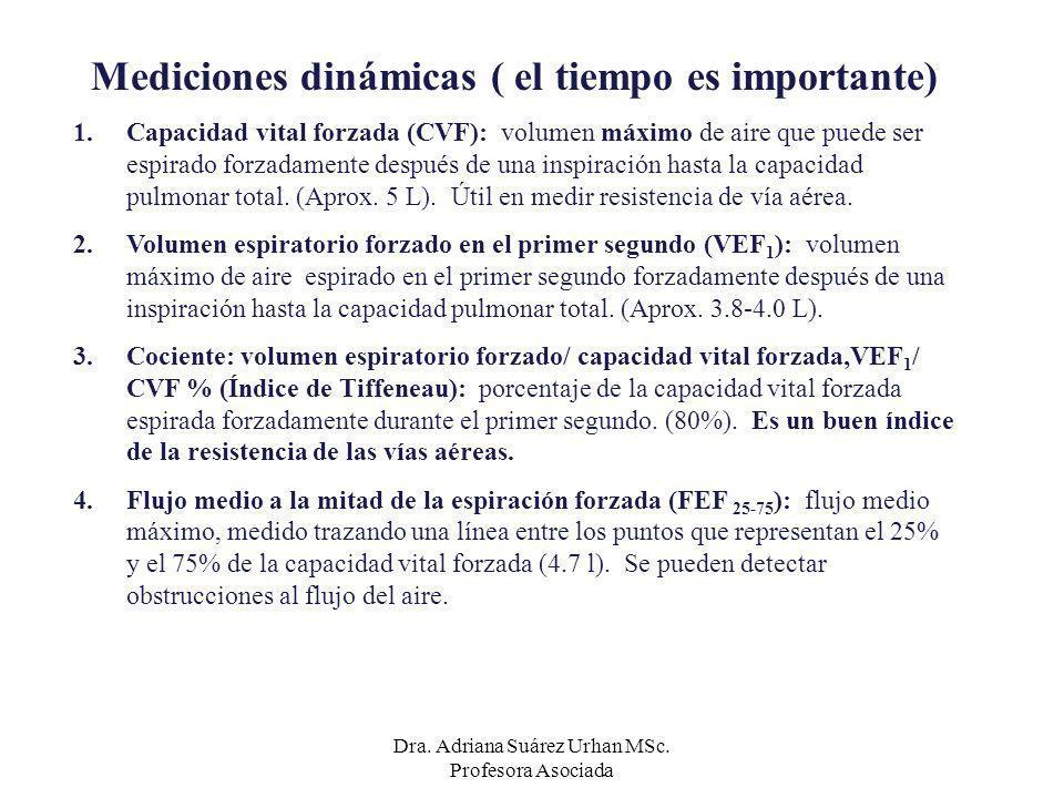 Mediciones dinámicas ( el tiempo es importante)