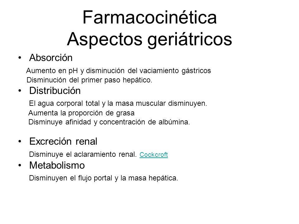 Farmacocinética Aspectos geriátricos