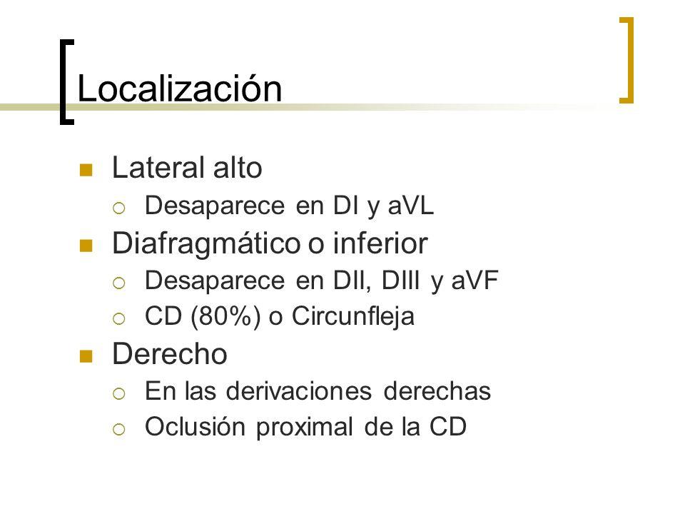 Localización Lateral alto Diafragmático o inferior Derecho