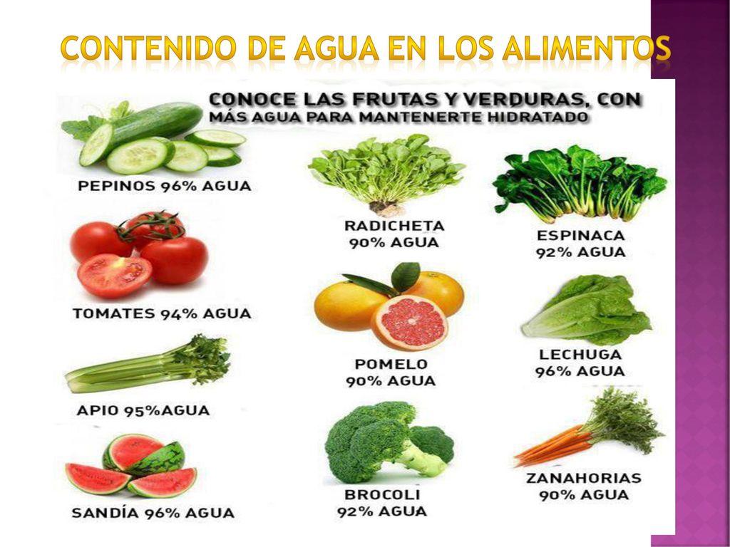 Qu mica nutricional ppt descargar - Contenido nutricional de los alimentos ...