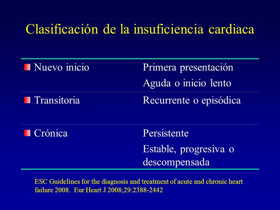 Clasificación de la insuficiencia cardiaca