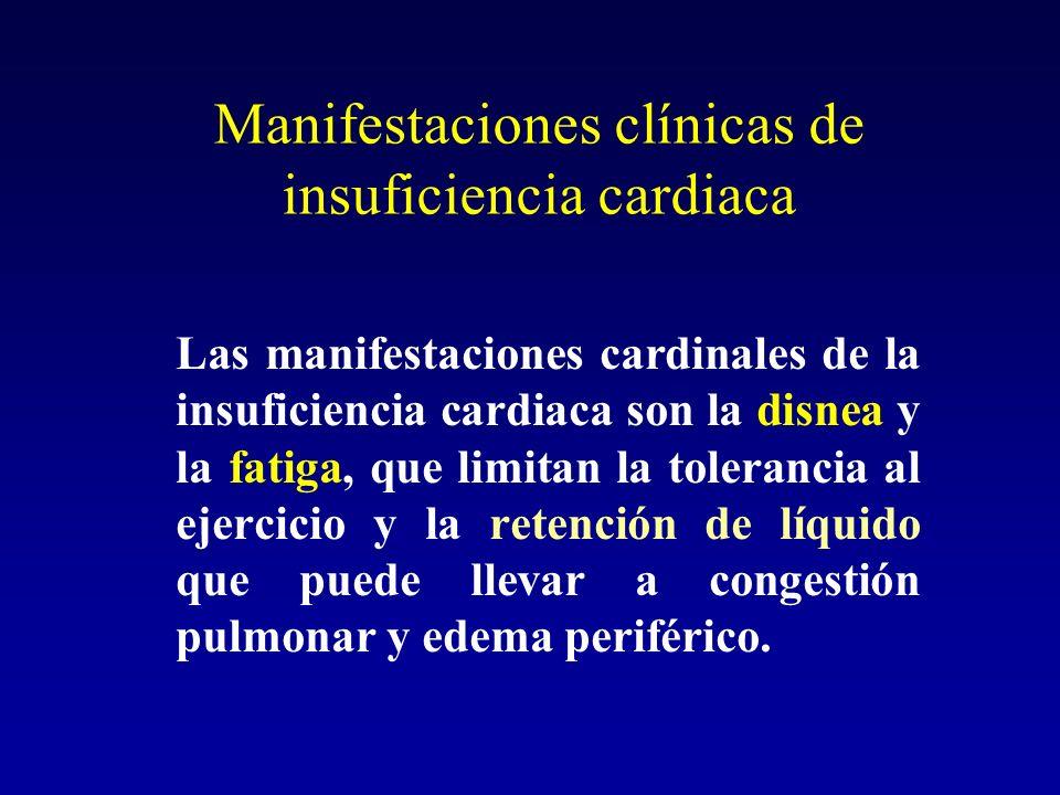 Manifestaciones clínicas de insuficiencia cardiaca