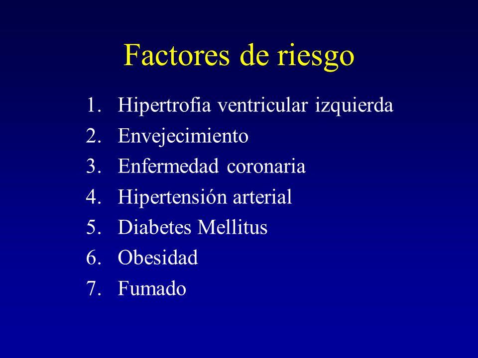 Factores de riesgo Hipertrofia ventricular izquierda Envejecimiento
