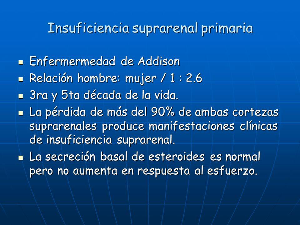 Insuficiencia suprarenal primaria
