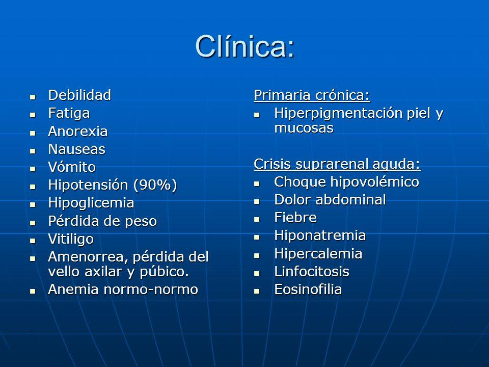 Clínica: Debilidad Fatiga Anorexia Nauseas Vómito Hipotensión (90%)