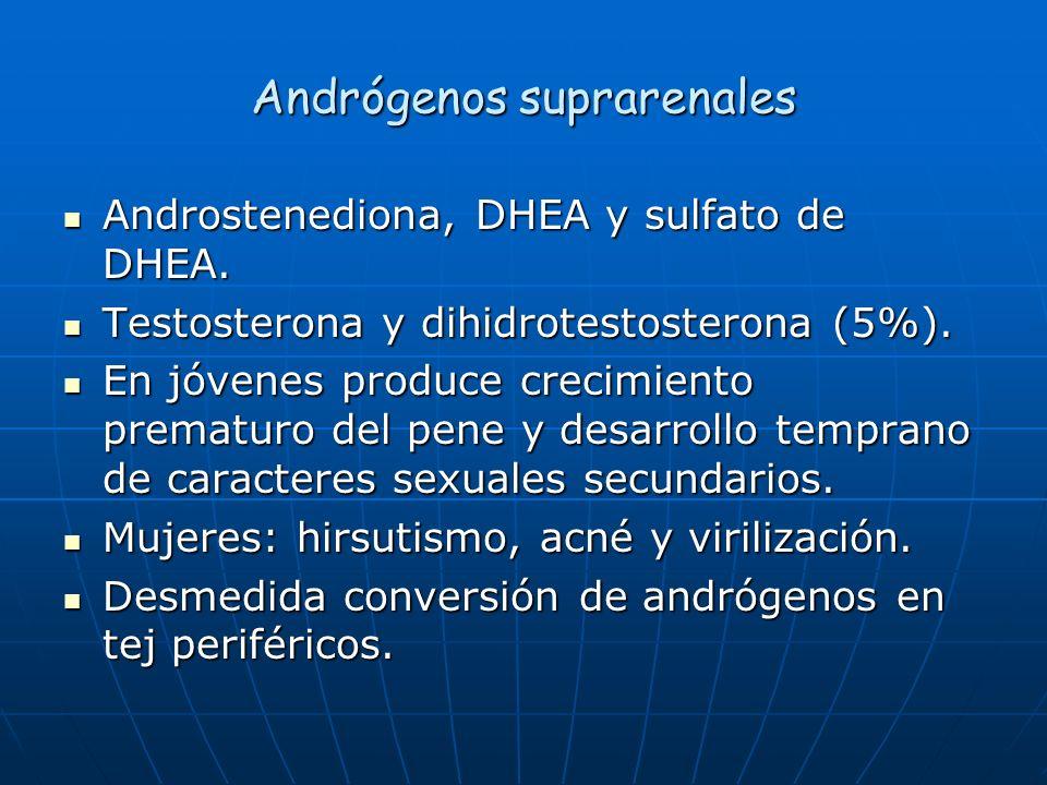 Andrógenos suprarenales