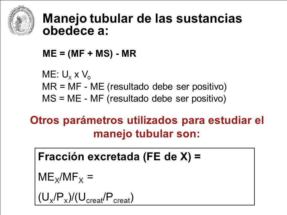 Otros parámetros utilizados para estudiar el manejo tubular son: