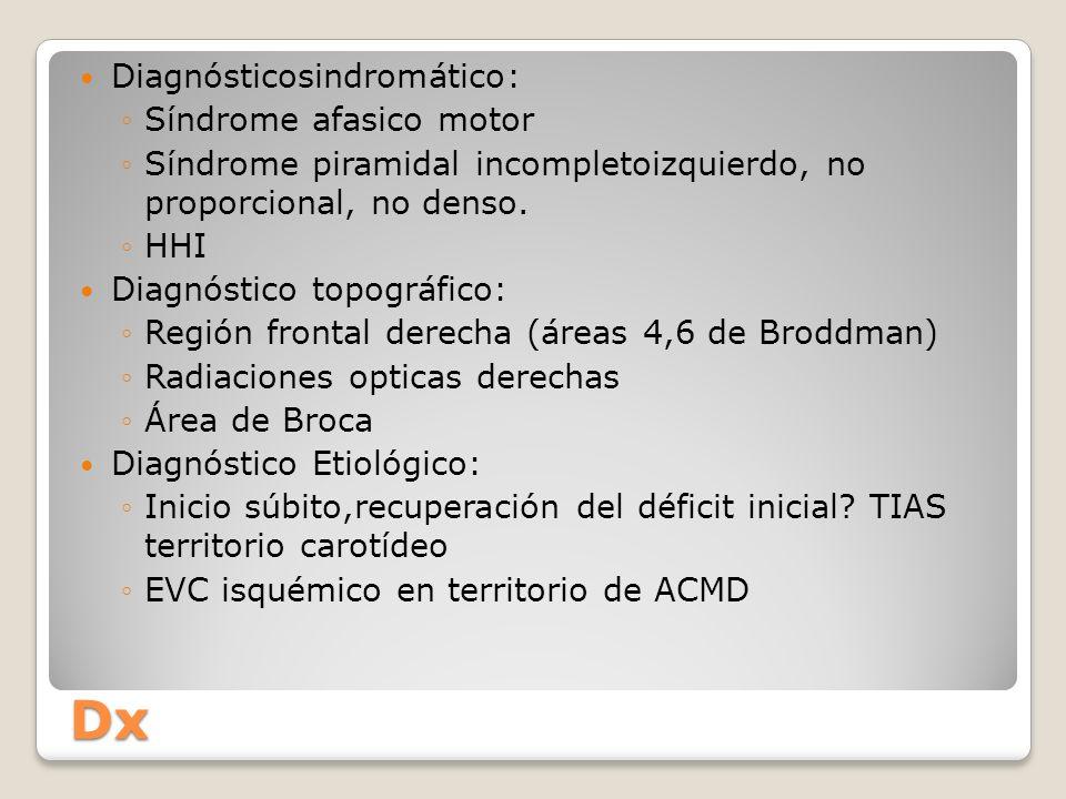 Dx Diagnósticosindromático: Síndrome afasico motor