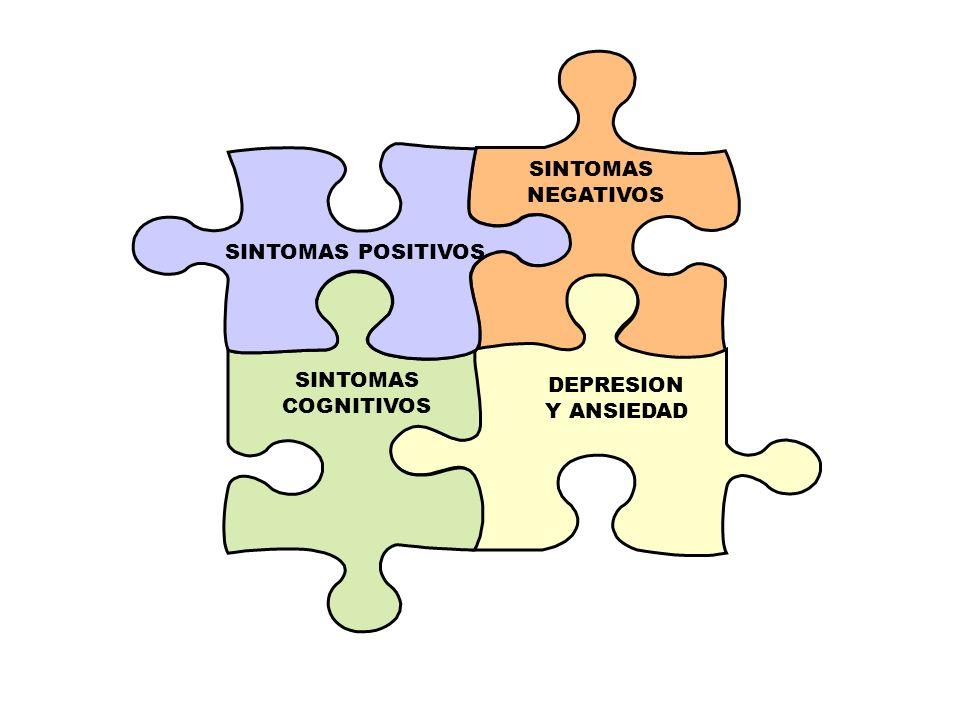 SINTOMAS NEGATIVOS SINTOMAS POSITIVOS SINTOMAS COGNITIVOS DEPRESION Y ANSIEDAD