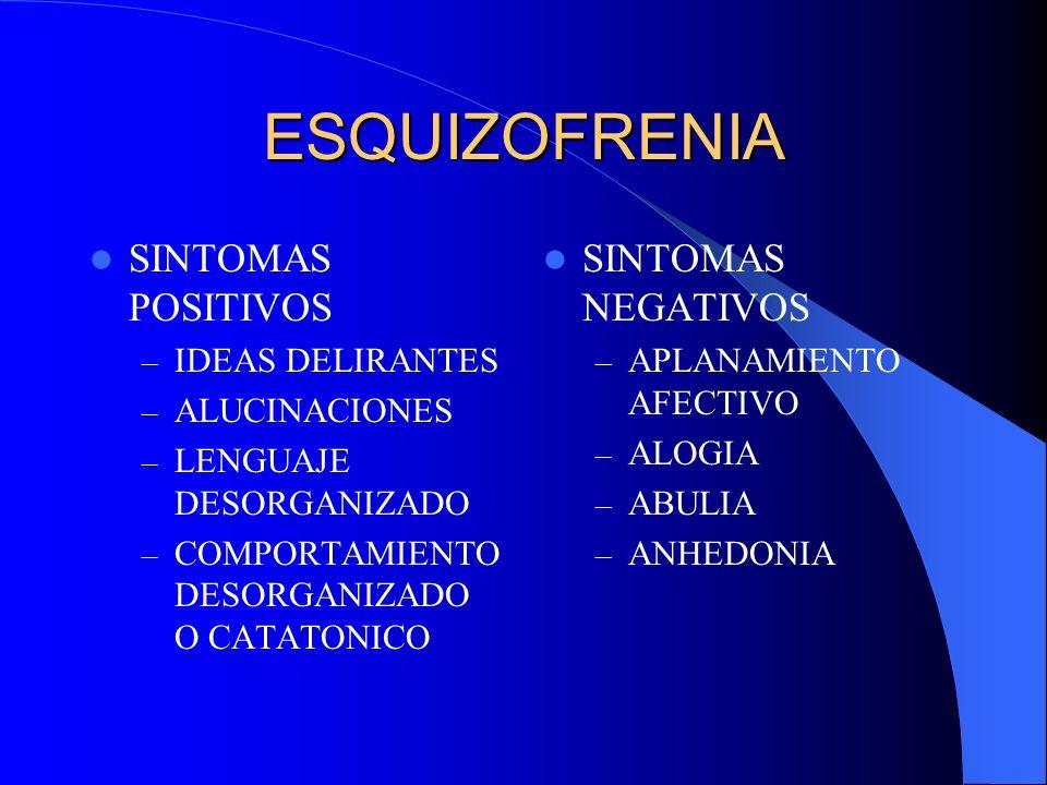 ESQUIZOFRENIA SINTOMAS POSITIVOS SINTOMAS NEGATIVOS IDEAS DELIRANTES