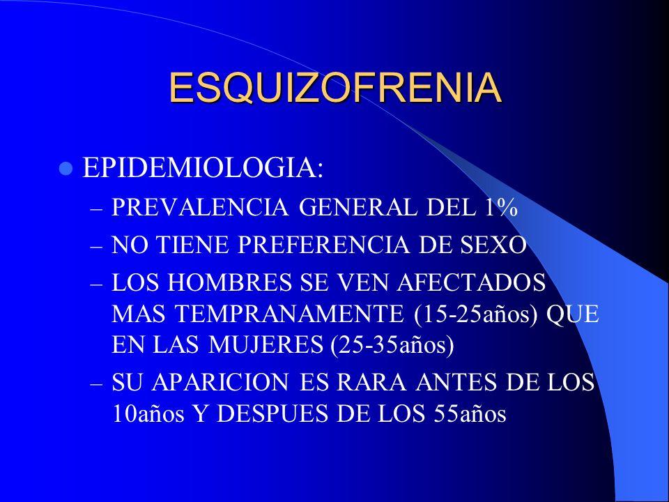 ESQUIZOFRENIA EPIDEMIOLOGIA: PREVALENCIA GENERAL DEL 1%
