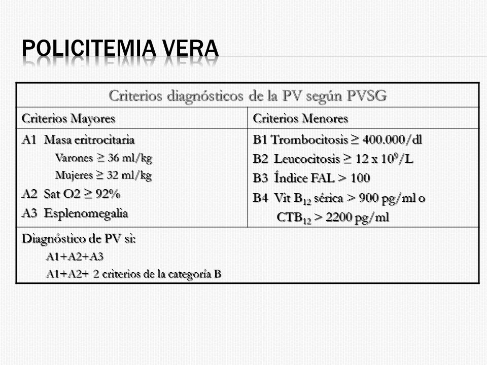 Criterios diagnósticos de la PV según PVSG