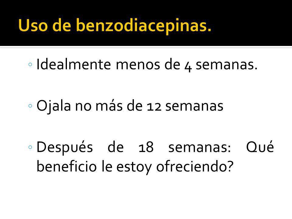 Uso de benzodiacepinas.