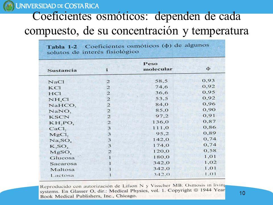 Coeficientes osmóticos: dependen de cada compuesto, de su concentración y temperatura