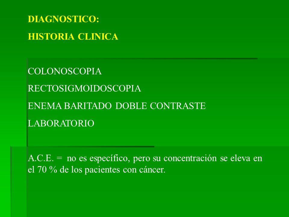 DIAGNOSTICO:HISTORIA CLINICA. COLONOSCOPIA. RECTOSIGMOIDOSCOPIA. ENEMA BARITADO DOBLE CONTRASTE. LABORATORIO.