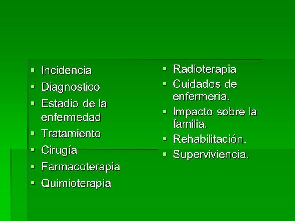 Incidencia Diagnostico. Estadio de la enfermedad. Tratamiento. Cirugía. Farmacoterapia. Quimioterapia.