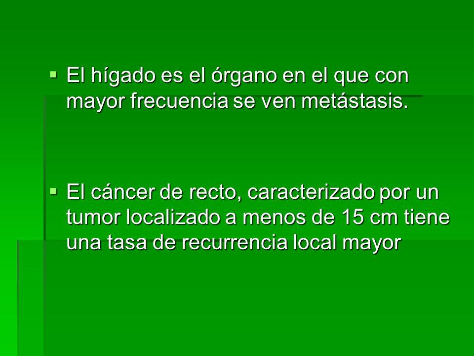 El hígado es el órgano en el que con mayor frecuencia se ven metástasis.