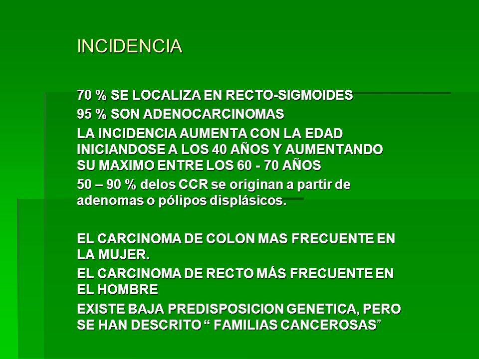 INCIDENCIA 70 % SE LOCALIZA EN RECTO-SIGMOIDES