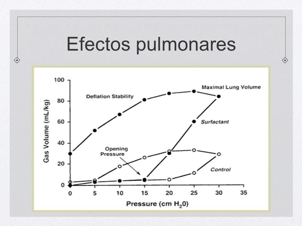 Efectos pulmonares