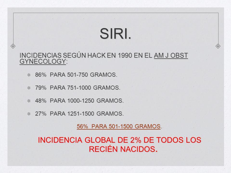 INCIDENCIA GLOBAL DE 2% DE TODOS LOS RECIÉN NACIDOS.