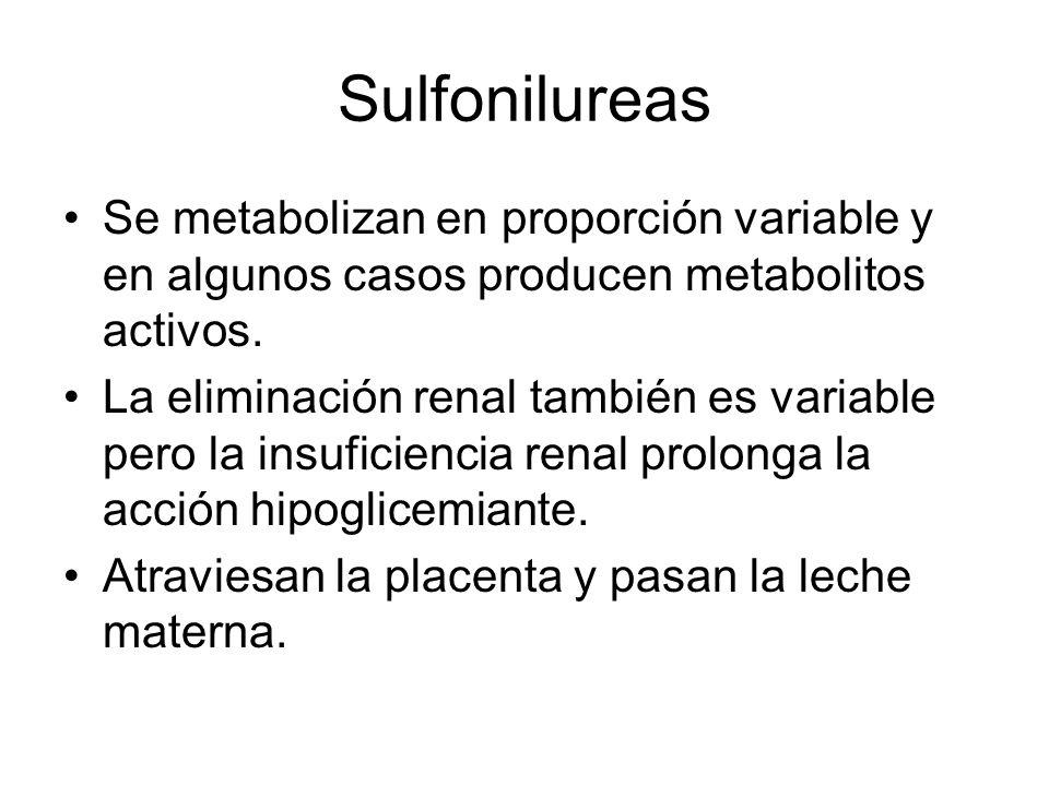 Sulfonilureas Se metabolizan en proporción variable y en algunos casos producen metabolitos activos.