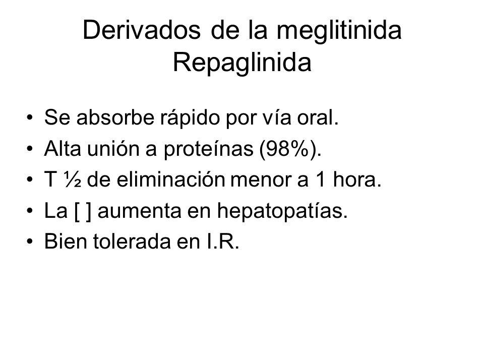Derivados de la meglitinida Repaglinida