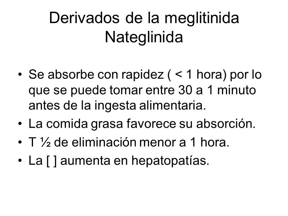 Derivados de la meglitinida Nateglinida