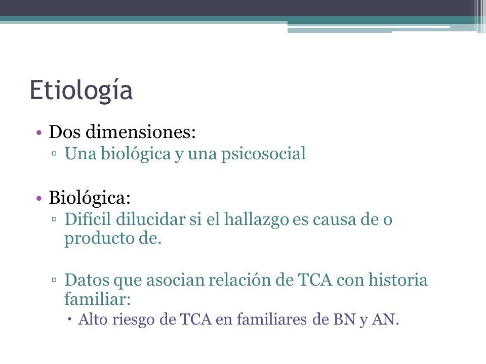 Etiología Dos dimensiones: Biológica: Una biológica y una psicosocial