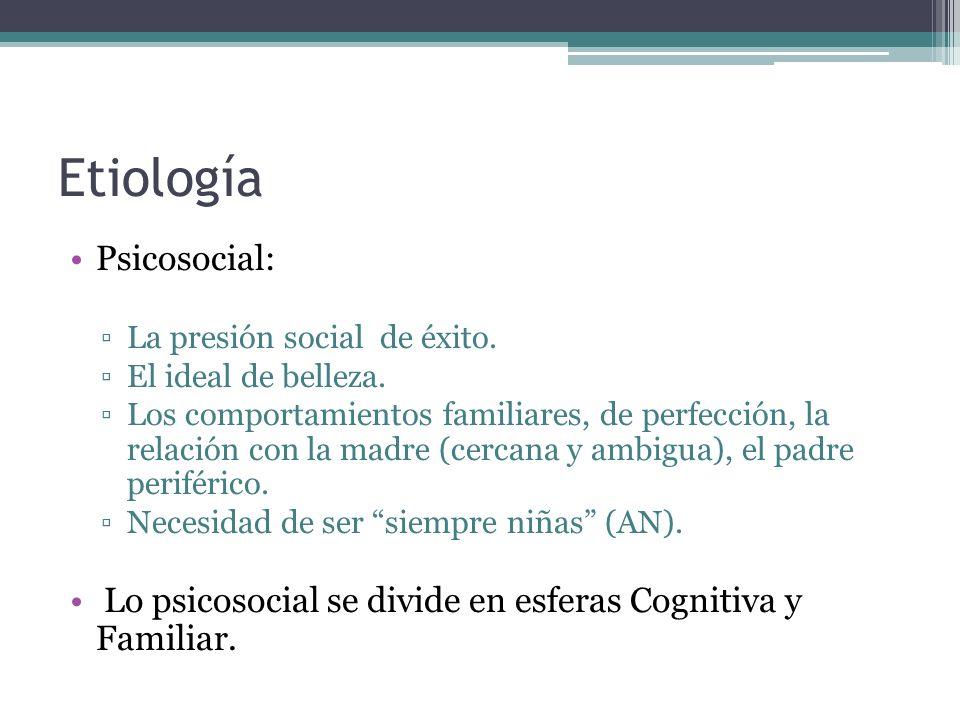 Etiología Psicosocial: