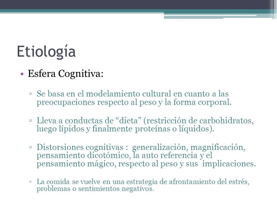 Etiología Esfera Cognitiva: