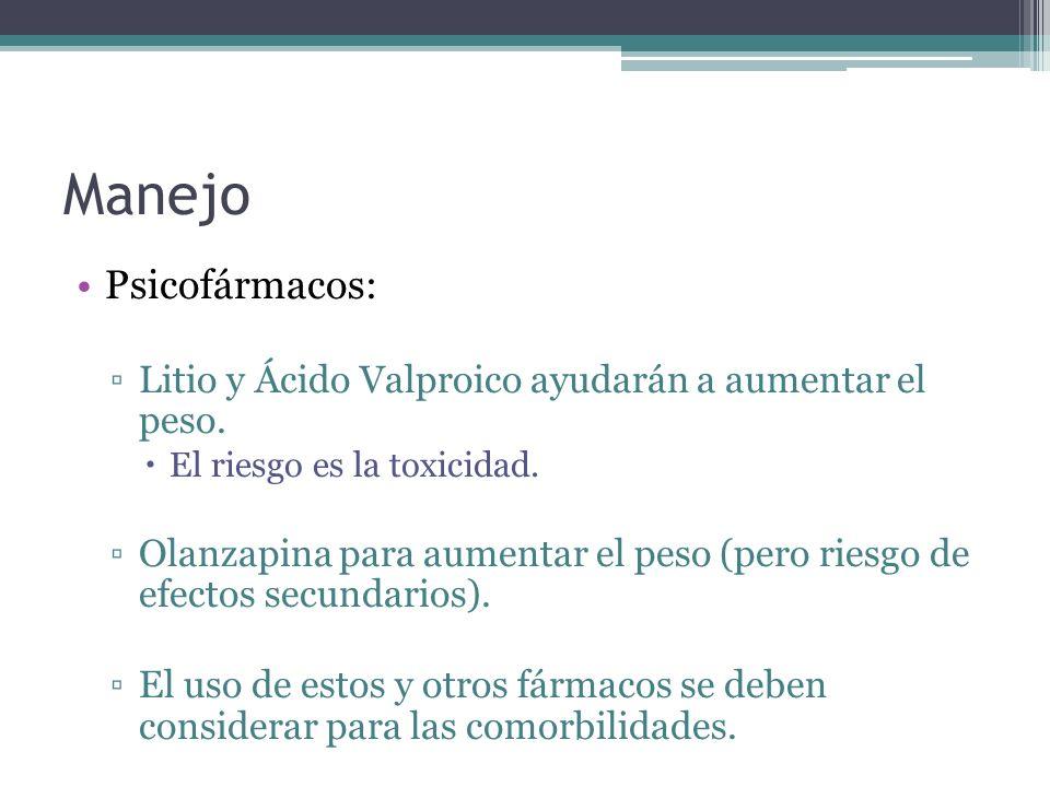 Manejo Psicofármacos: