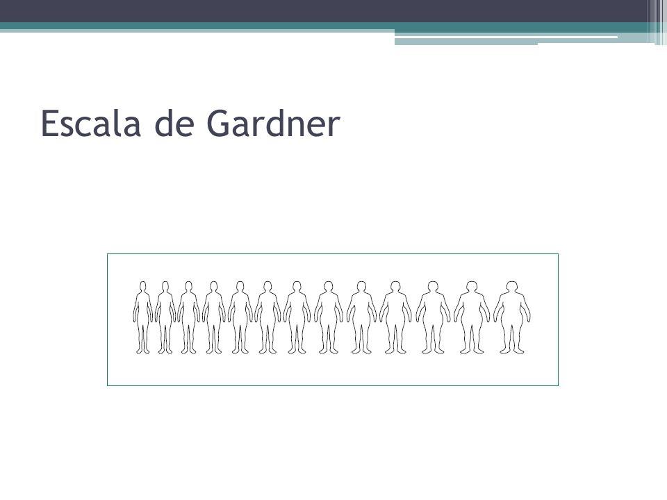 Escala de Gardner
