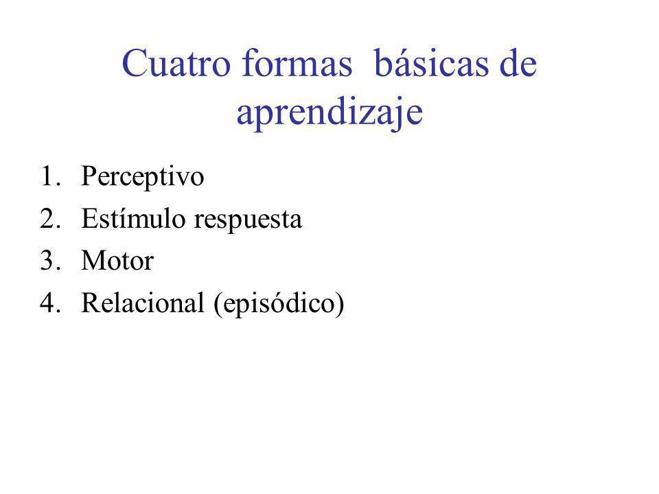 Cuatro formas básicas de aprendizaje