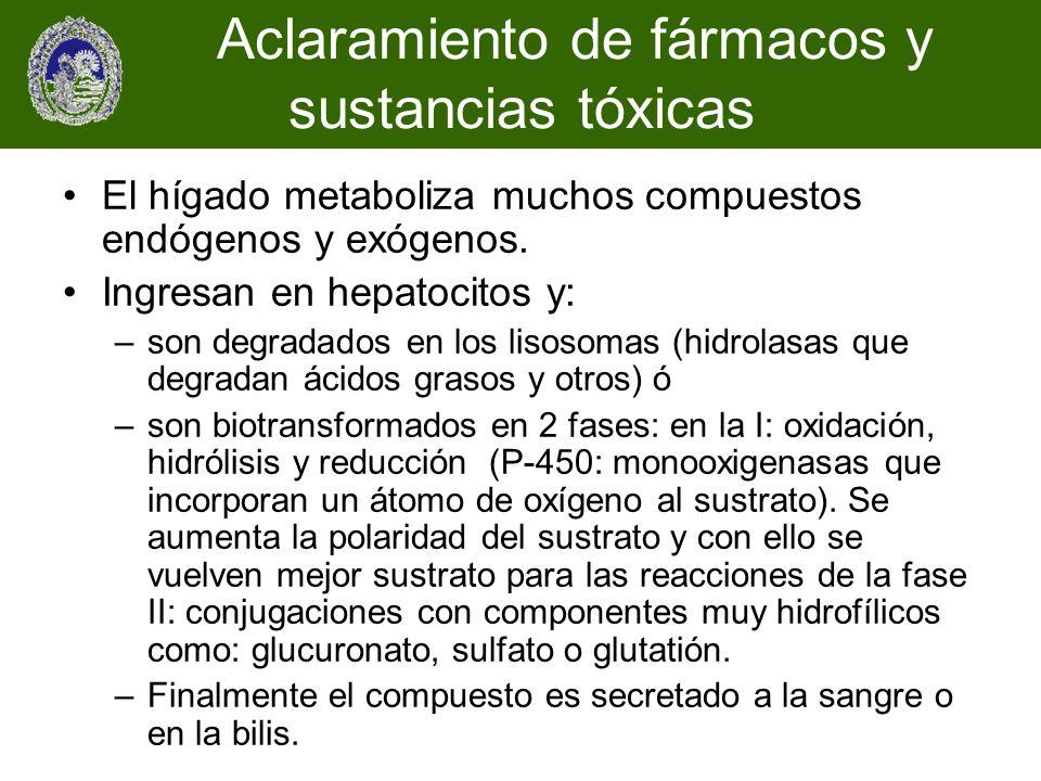 Aclaramiento de fármacos y sustancias tóxicas