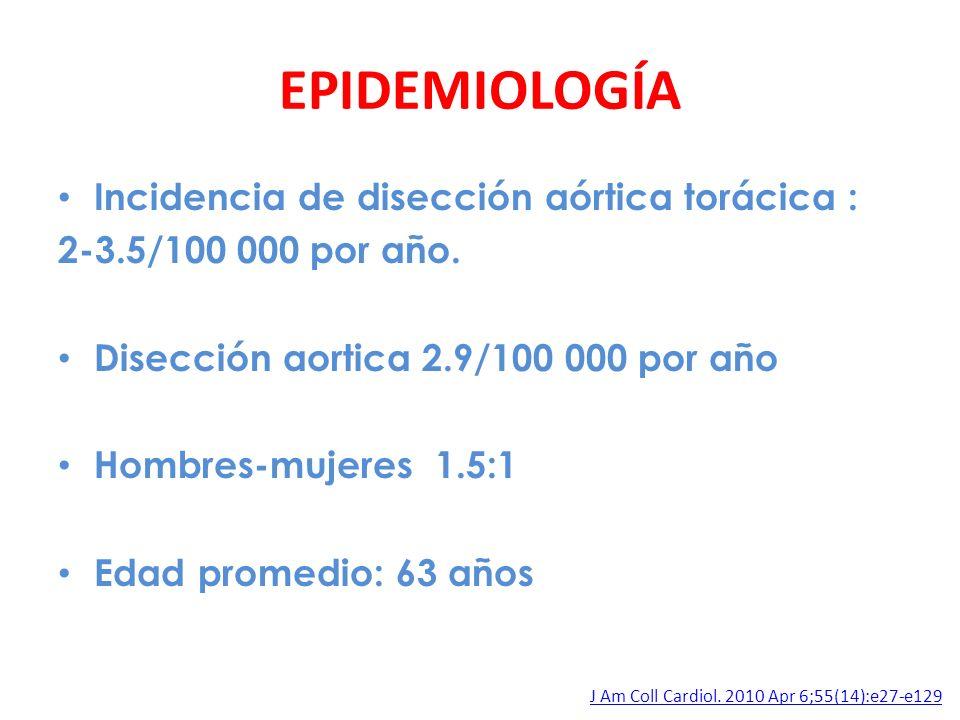 EPIDEMIOLOGÍA Incidencia de disección aórtica torácica :