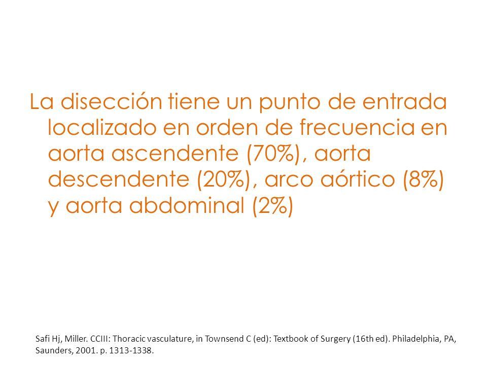 La disección tiene un punto de entrada localizado en orden de frecuencia en aorta ascendente (70%), aorta descendente (20%), arco aórtico (8%) y aorta abdominal (2%)
