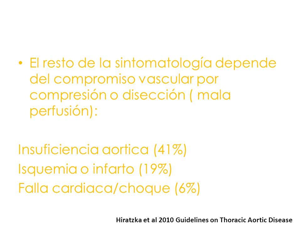 Insuficiencia aortica (41%) Isquemia o infarto (19%)