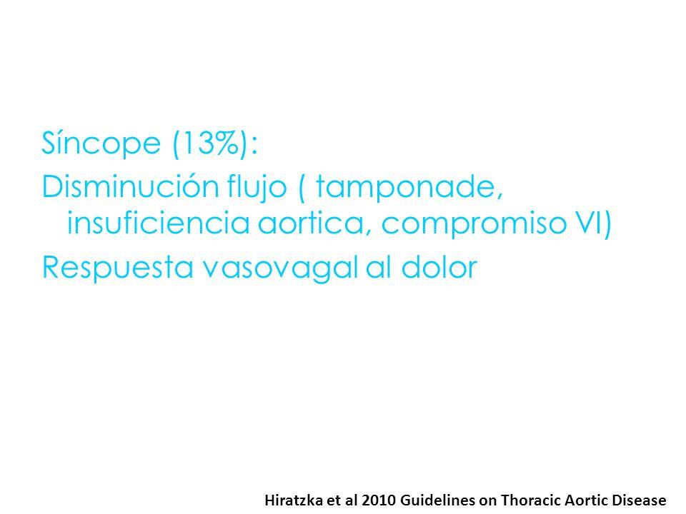 Síncope (13%): Disminución flujo ( tamponade, insuficiencia aortica, compromiso VI) Respuesta vasovagal al dolor