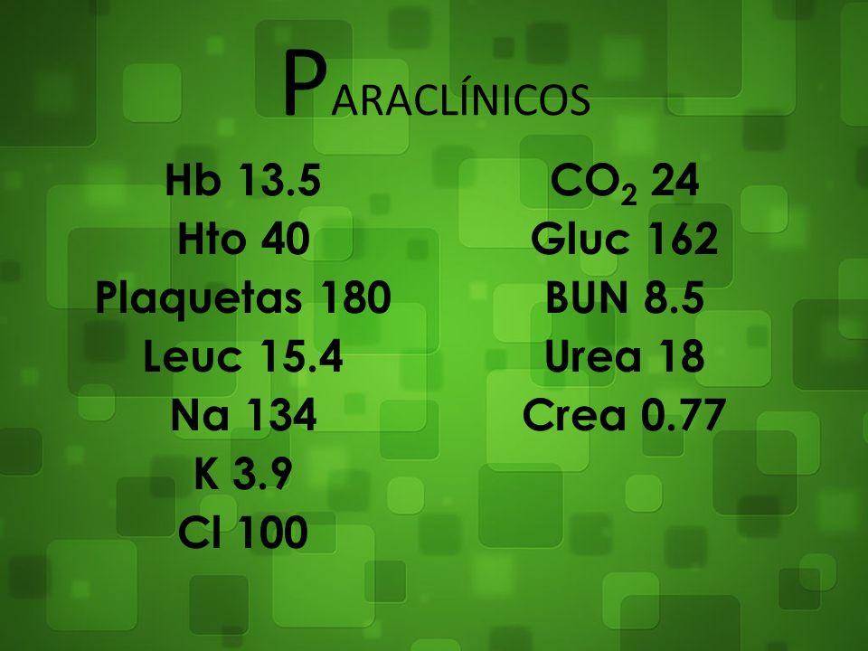 PARACLÍNICOS Hb 13.5 Hto 40 Plaquetas 180 Leuc 15.4 Na 134 K 3.9 Cl 100 CO2 24 Gluc 162 BUN 8.5 Urea 18 Crea 0.77