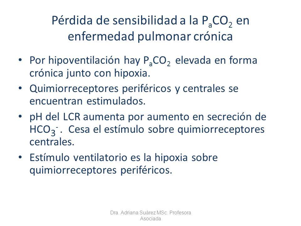 Pérdida de sensibilidad a la PaCO2 en enfermedad pulmonar crónica