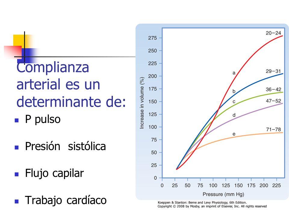 Complianza arterial es un determinante de: