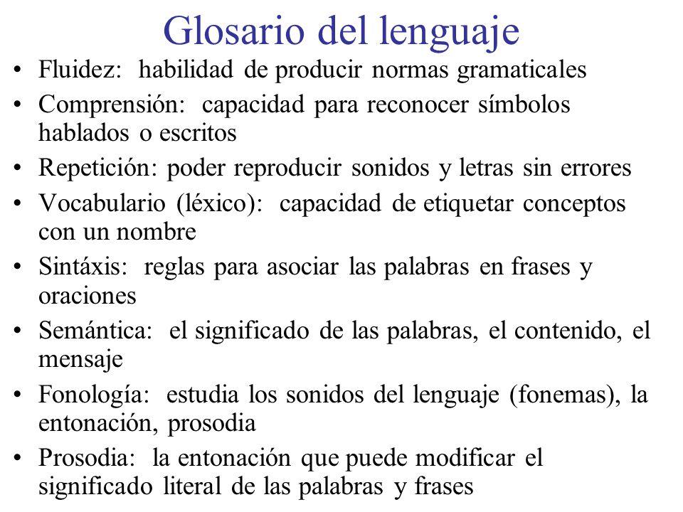 Glosario del lenguaje Fluidez: habilidad de producir normas gramaticales. Comprensión: capacidad para reconocer símbolos hablados o escritos.